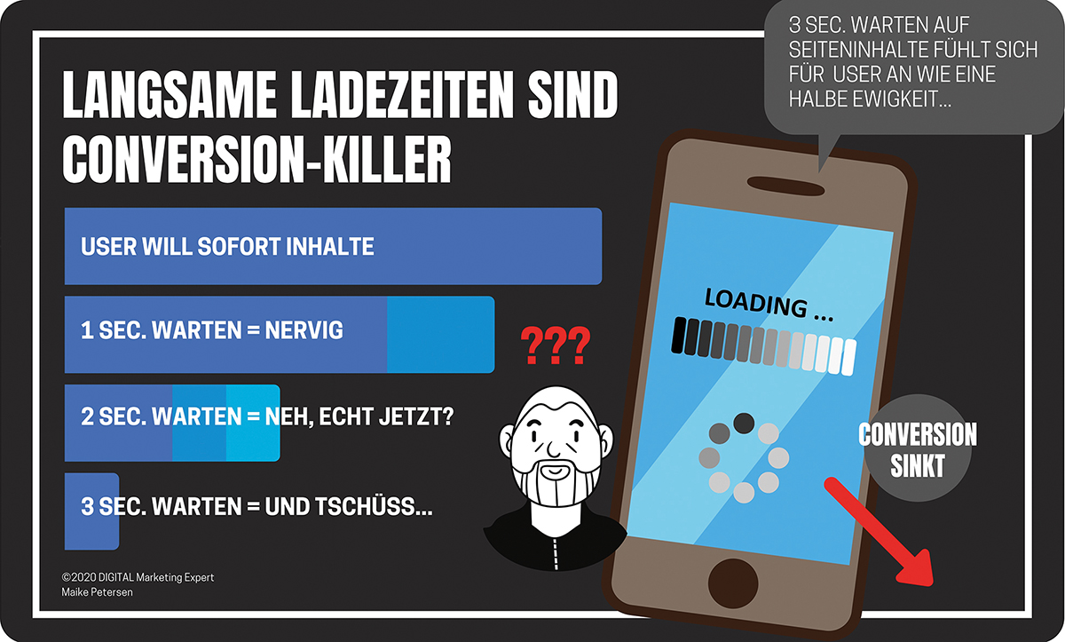 Langsame Ladezeiten sind Conversion-Killer | Rock Your Digital Business, Maike Petersen