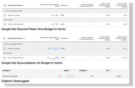 Ubersuggest - Die besten Freelancer Online Marketing Tools 2020